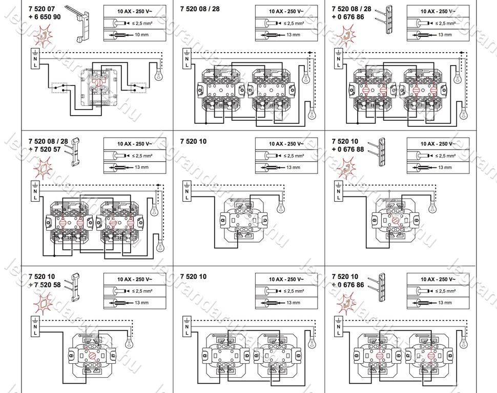 Как устроена КПП и как работает схема переключения передач.
